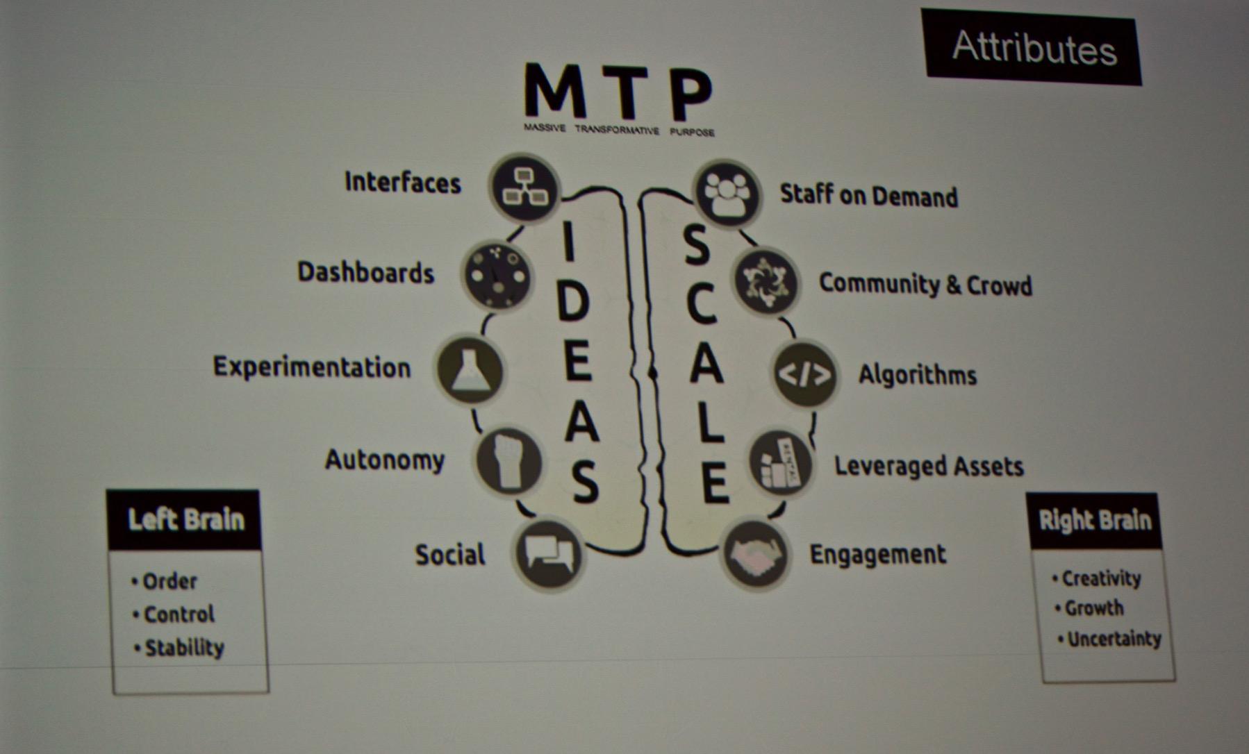 MTP breakdown