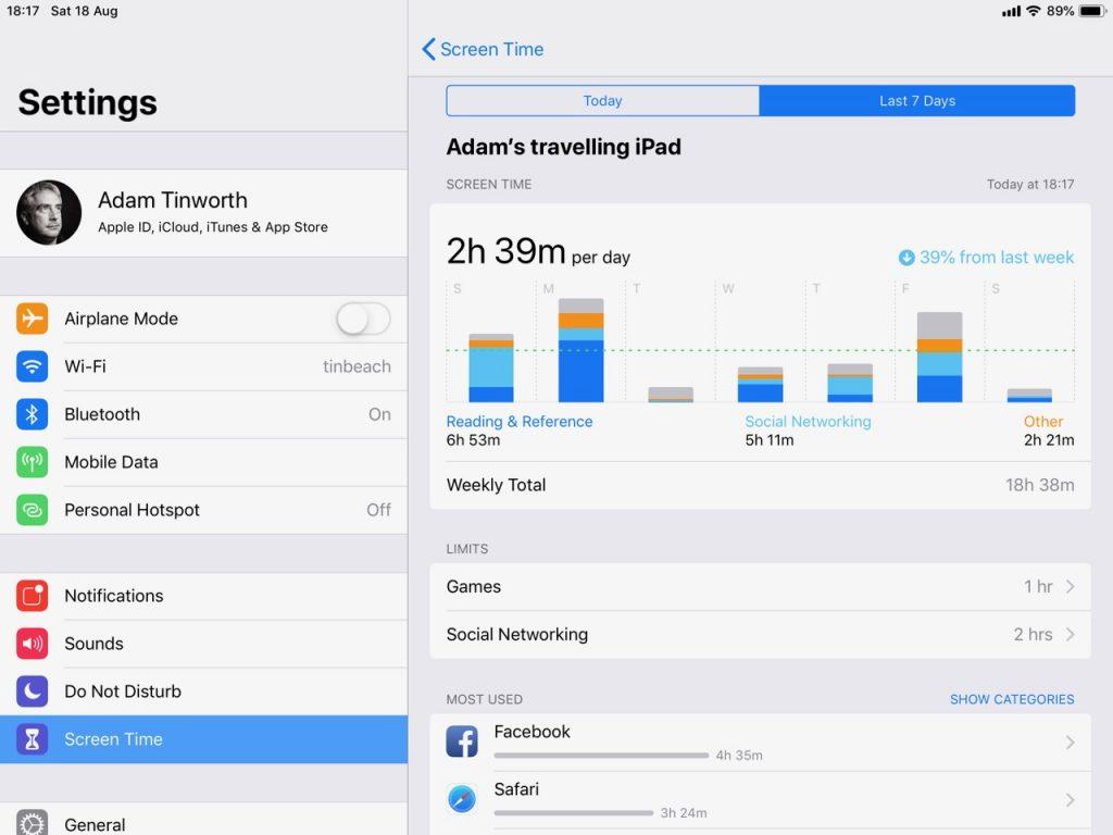 My iPad usage time